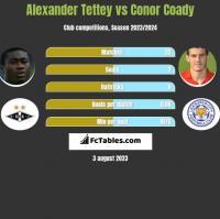 Alexander Tettey vs Conor Coady h2h player stats