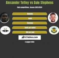 Alexander Tettey vs Dale Stephens h2h player stats