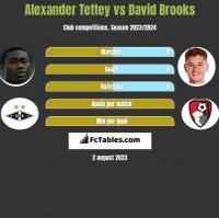 Alexander Tettey vs David Brooks h2h player stats