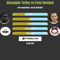 Alexander Tettey vs Even Hovland h2h player stats