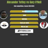 Alexander Tettey vs Gary O'Neil h2h player stats