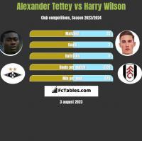Alexander Tettey vs Harry Wilson h2h player stats