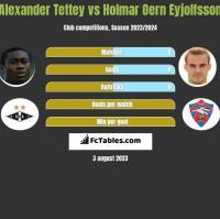 Alexander Tettey vs Holmar Oern Eyjolfsson h2h player stats