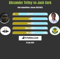 Alexander Tettey vs Jack Cork h2h player stats