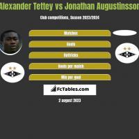 Alexander Tettey vs Jonathan Augustinsson h2h player stats