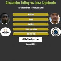 Alexander Tettey vs Jose Izquierdo h2h player stats