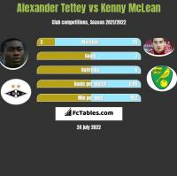 Alexander Tettey vs Kenny McLean h2h player stats