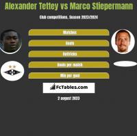 Alexander Tettey vs Marco Stiepermann h2h player stats