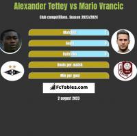 Alexander Tettey vs Mario Vrancic h2h player stats