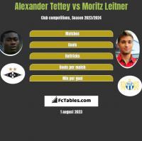 Alexander Tettey vs Moritz Leitner h2h player stats