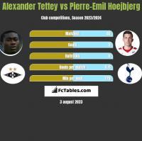 Alexander Tettey vs Pierre-Emil Hoejbjerg h2h player stats