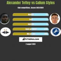Alexander Tettey vs Callum Styles h2h player stats