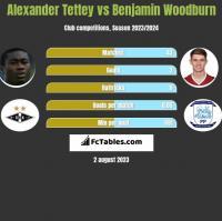 Alexander Tettey vs Benjamin Woodburn h2h player stats