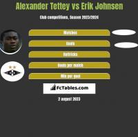 Alexander Tettey vs Erik Johnsen h2h player stats