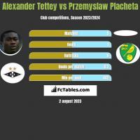 Alexander Tettey vs Przemyslaw Placheta h2h player stats