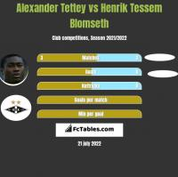 Alexander Tettey vs Henrik Tessem Blomseth h2h player stats