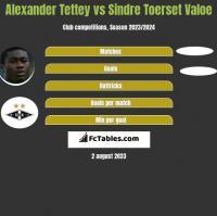 Alexander Tettey vs Sindre Toerset Valoe h2h player stats