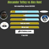 Alexander Tettey vs Alex Hunt h2h player stats