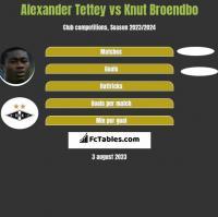 Alexander Tettey vs Knut Broendbo h2h player stats