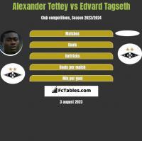 Alexander Tettey vs Edvard Tagseth h2h player stats