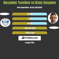 Alexander Tsvetkov vs Krum Stoyanov h2h player stats