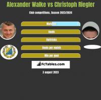 Alexander Walke vs Christoph Riegler h2h player stats