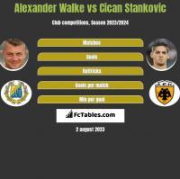 Alexander Walke vs Cican Stankovic h2h player stats