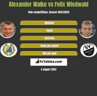 Alexander Walke vs Felix Wiedwald h2h player stats