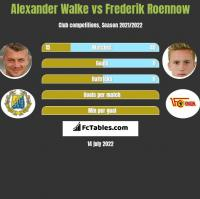 Alexander Walke vs Frederik Roennow h2h player stats