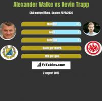 Alexander Walke vs Kevin Trapp h2h player stats