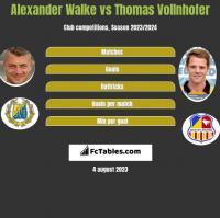 Alexander Walke vs Thomas Vollnhofer h2h player stats