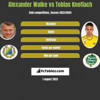 Alexander Walke vs Tobias Knoflach h2h player stats
