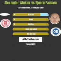 Alexander Winkler vs Bjoern Paulsen h2h player stats