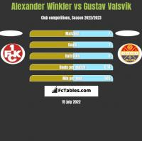 Alexander Winkler vs Gustav Valsvik h2h player stats