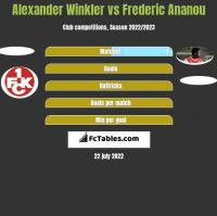 Alexander Winkler vs Frederic Ananou h2h player stats