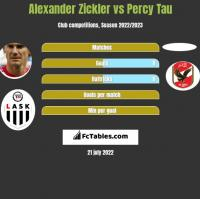 Alexander Zickler vs Percy Tau h2h player stats