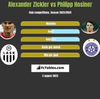 Alexander Zickler vs Philipp Hosiner h2h player stats