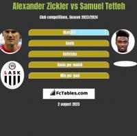 Alexander Zickler vs Samuel Tetteh h2h player stats