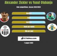 Alexander Zickler vs Yusuf Otubanjo h2h player stats