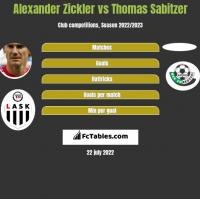 Alexander Zickler vs Thomas Sabitzer h2h player stats