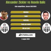 Alexander Zickler vs Husein Balic h2h player stats