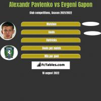 Alexandr Pavlenko vs Evgeni Gapon h2h player stats