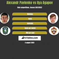 Alexandr Pavlenko vs Ilya Agapov h2h player stats