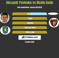 Alexandr Pavlenko vs Richie Ennin h2h player stats