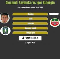 Alexandr Pavlenko vs Igor Kutergin h2h player stats