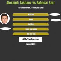 Alexandr Tashaev vs Babacar Sarr h2h player stats