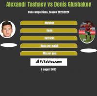 Alexandr Tashaev vs Denis Glushakov h2h player stats