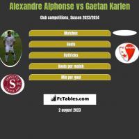 Alexandre Alphonse vs Gaetan Karlen h2h player stats