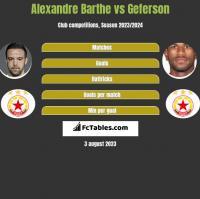Alexandre Barthe vs Geferson h2h player stats