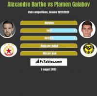 Alexandre Barthe vs Plamen Galabov h2h player stats